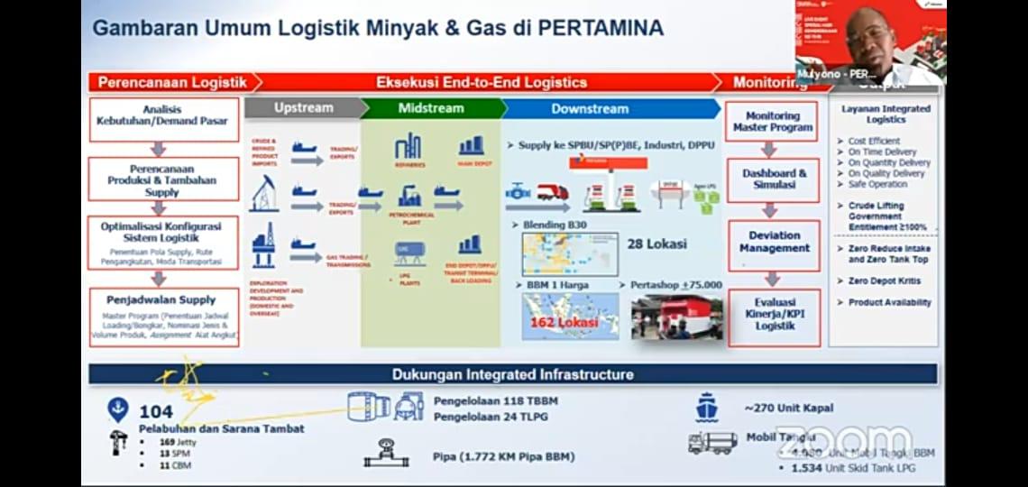 Direktur Logistik dan Infrastruktur Pertamina, Mulyono